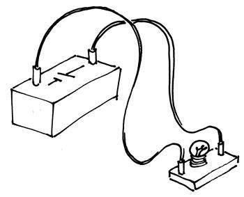 thescienceroom / Electricity Circuits